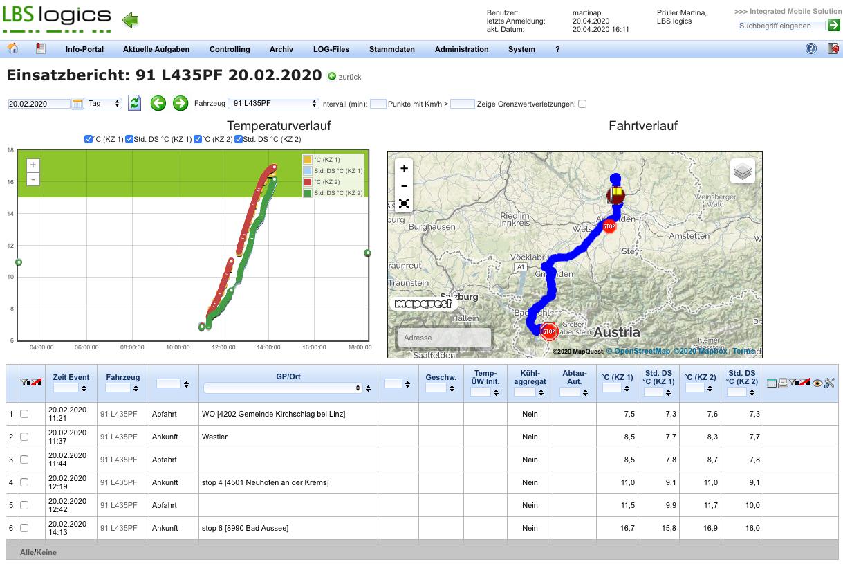 GPS Tracking & Tracing - Einsatzbericht