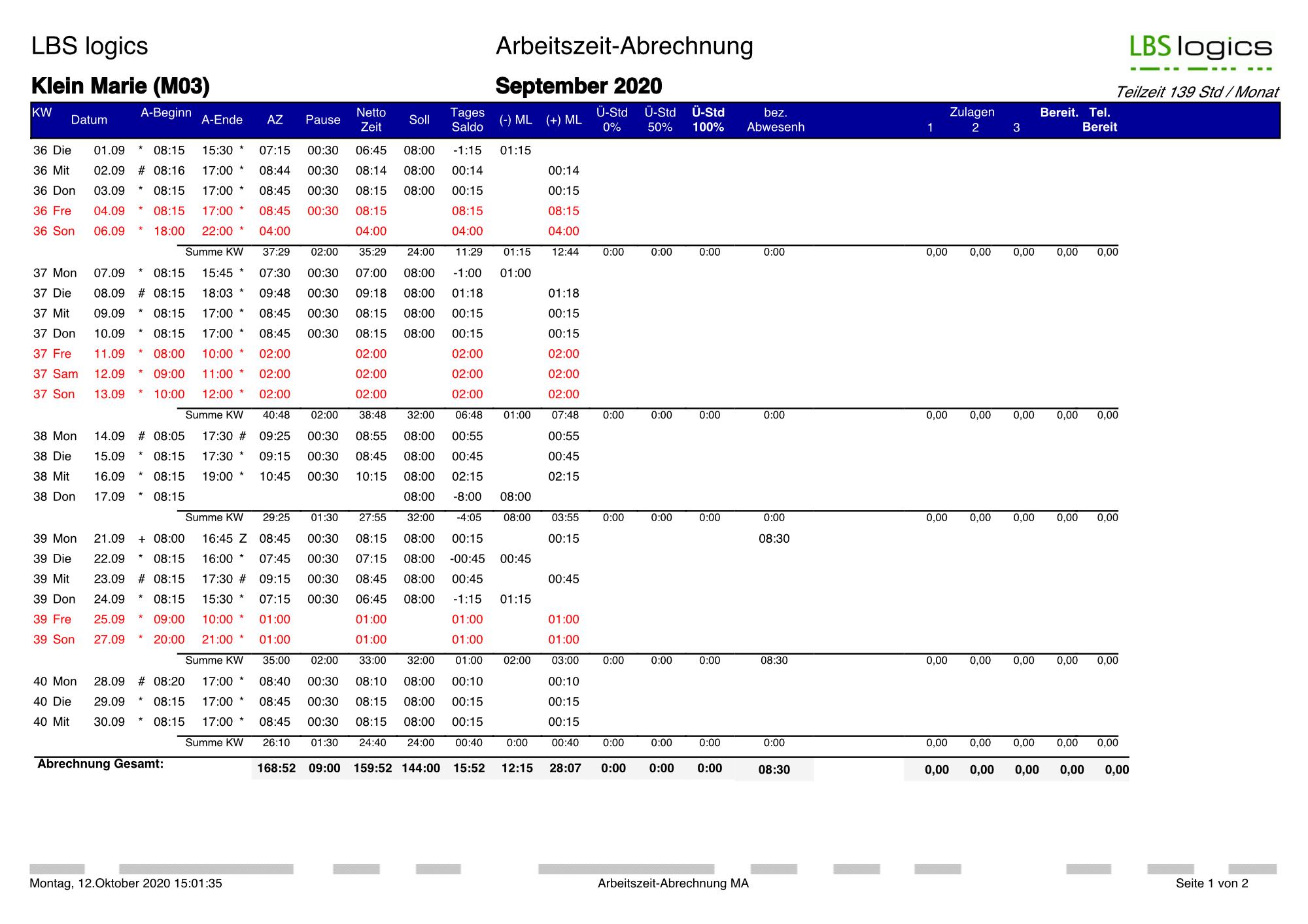 Arbeitszeit-Abrechnung am Monatsende in IMS